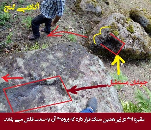 علائم و نشانه های گنج و دفینه در کوهستان,کارشناسی آثار گنج در کوهستان ها
