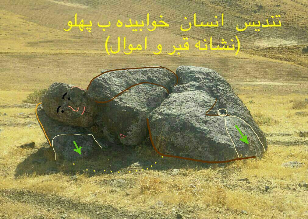 کارشناسی علائم و نشانه انسان خوابیده به پهلو در گنج و دفینه یابی +عکس و تفسیر کامل علامت تندیس