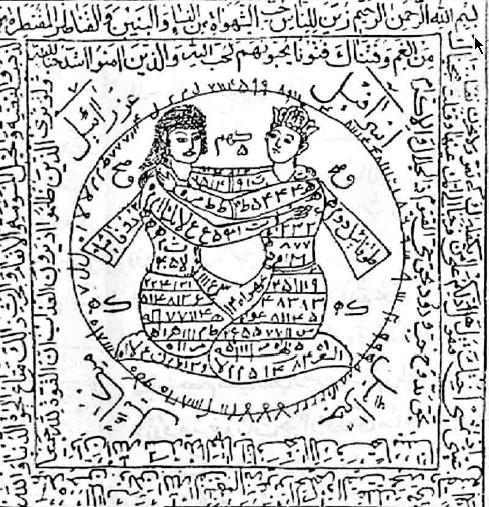 طلسم چیست؟,روش های باطل کردن طلسمات و سحر و جادو,نشانه های طلسم,دعا برای باطل کردن سحر و انواع طلسمات