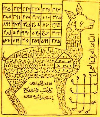 حکم سحر و جادو و رمالی و کف بینی در اسلام چیست؟