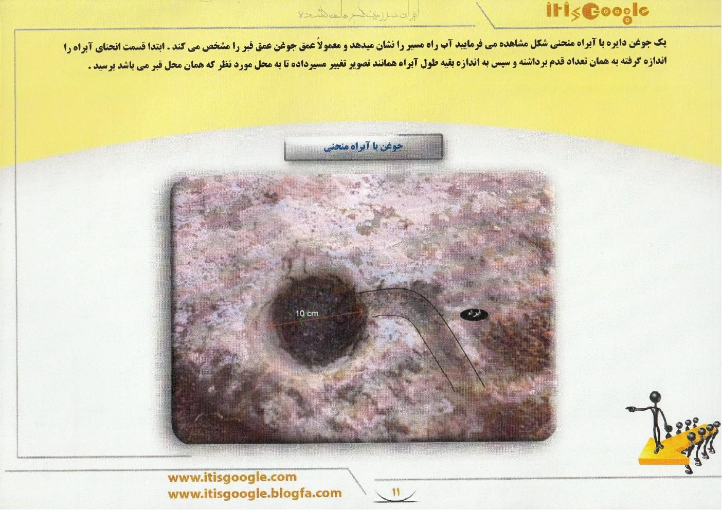 کارشناسی و رمزیابی جوغن دایره با آبراه منحنی و تعیین محل قبر