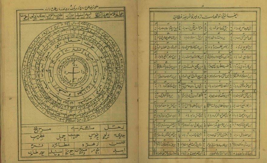 توضیحاتی درمورد علم جفر و علم منایا و بلایا,علم جفر یا علم اعداد