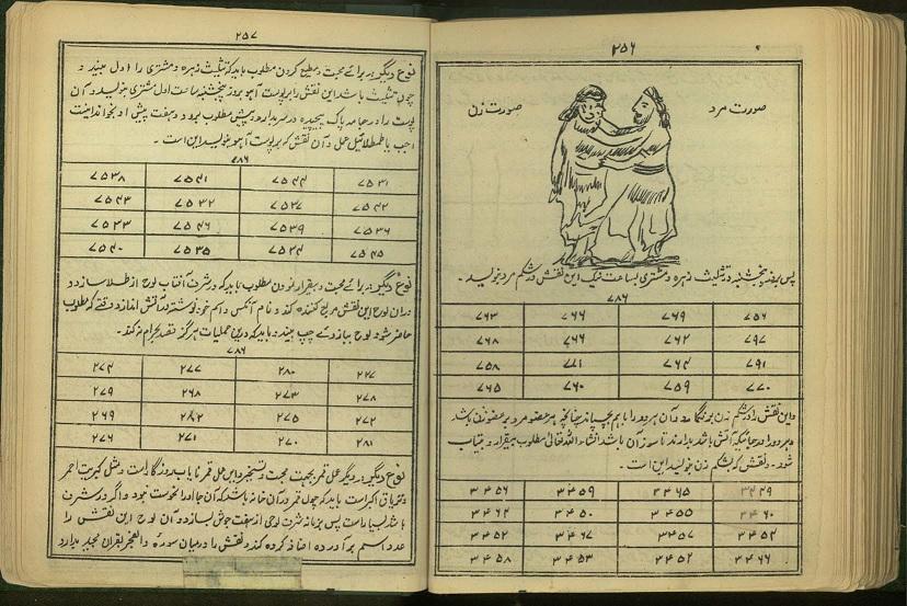 رمزگشایی اسرار و رازهای تمامی خانه های كتاب جفر جامع