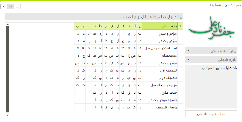 آموزش علم اعداد و حروف (علم جفر)