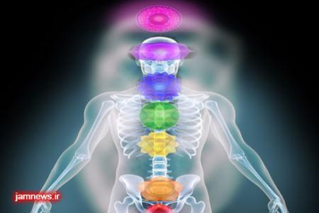 تست شخصیت شناسی بر اساس رنگ هاله های انرژی اطراف انسان
