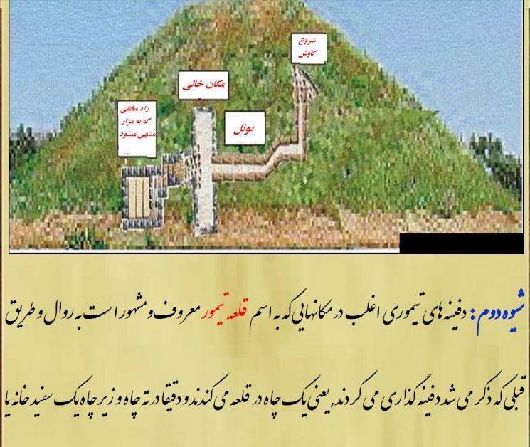 دانلود کتاب گنجنامه نسخه های وزیری,گنجنامه پیدا کردن گنج و دفینه های باستانی