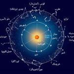 قمر در عقرب چیست؟کدام روزهای سال ۹۵ قمر در عقرب است؟روش محاسبه روزهای قمر در عقرب